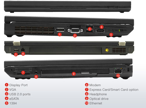 Lenovo ThinkPad T520 Overview – Laptoping