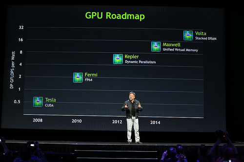 Nvidia GeForce Roadmap with Maxwell (possibly used in 800M series)
